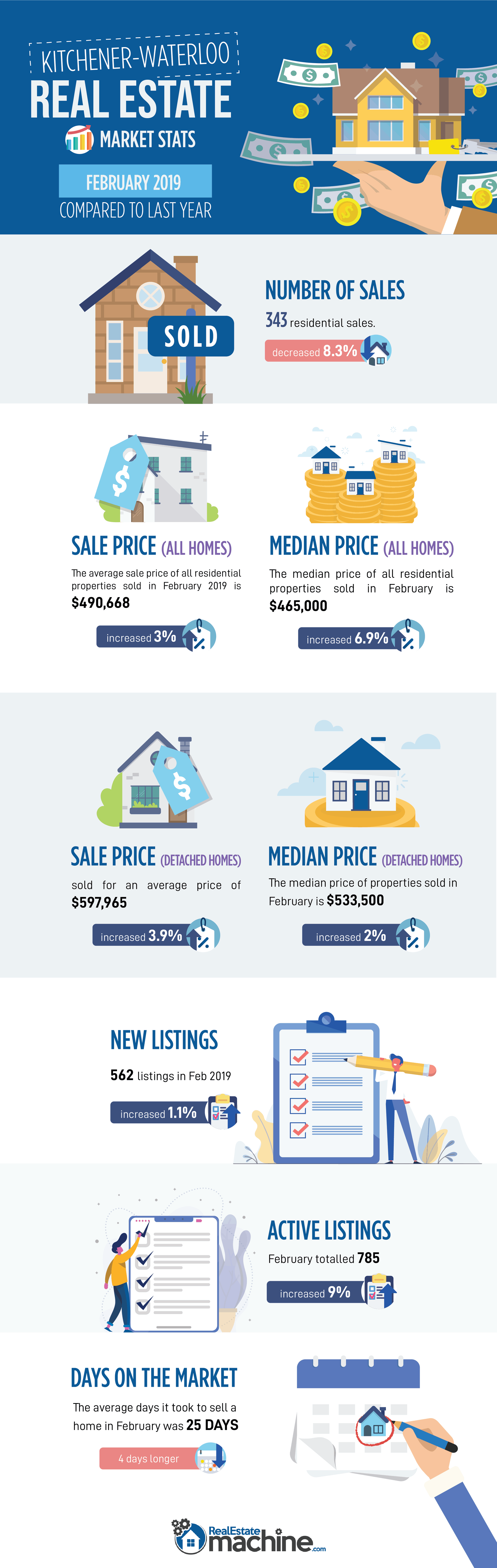 kw-stats-infographic